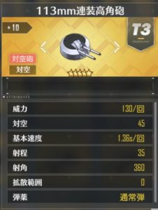 113mm連装高角砲